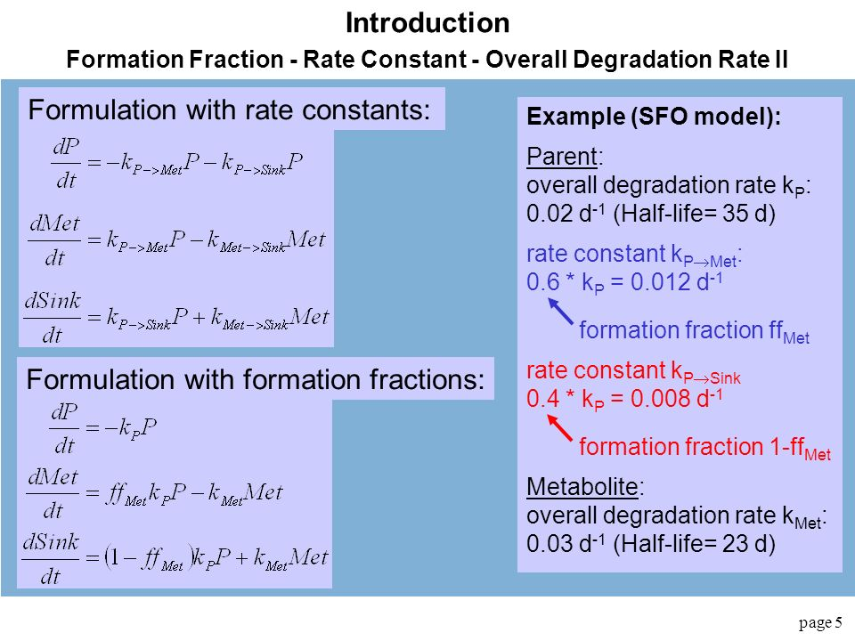 Formation Fraction - Rate Constant - Overall Degradation Rate II