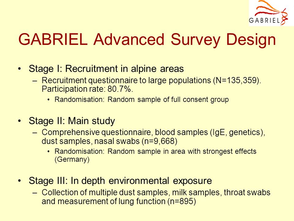 GABRIEL Advanced Survey Design
