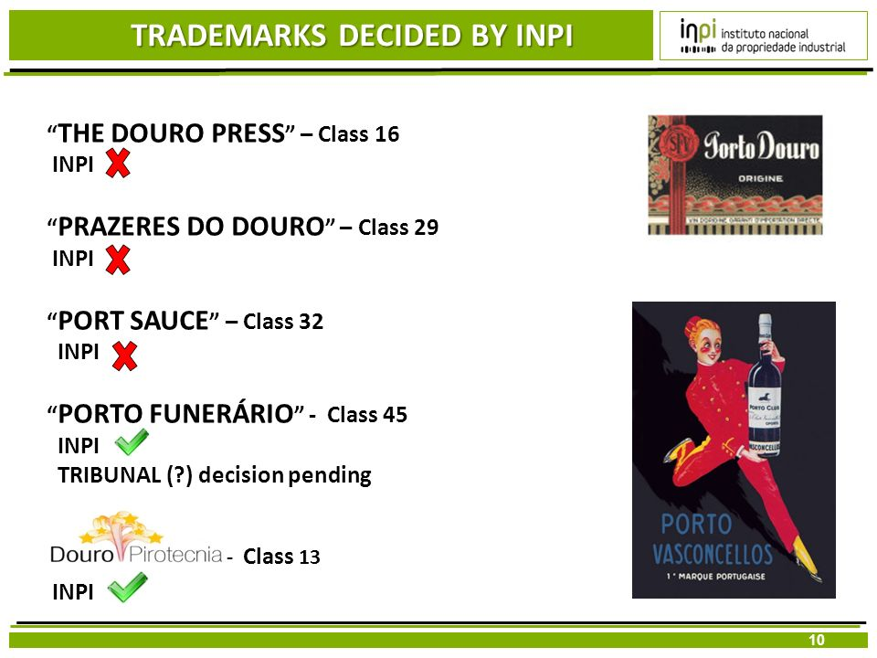 TRADEMARKS DECIDED BY INPI