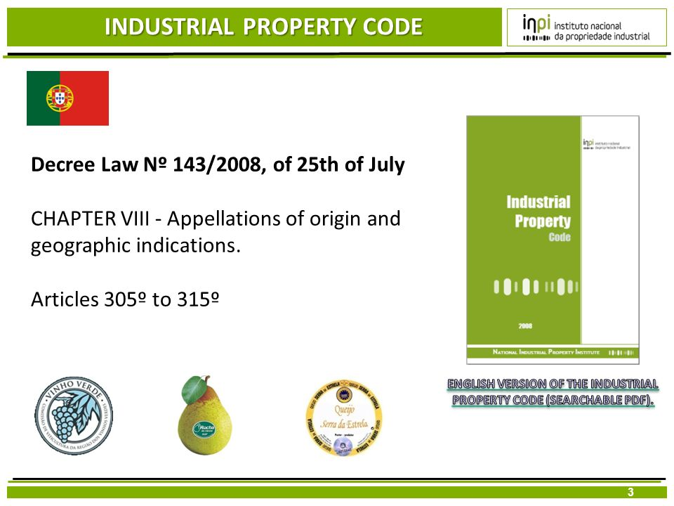INDUSTRIAL PROPERTY CODE