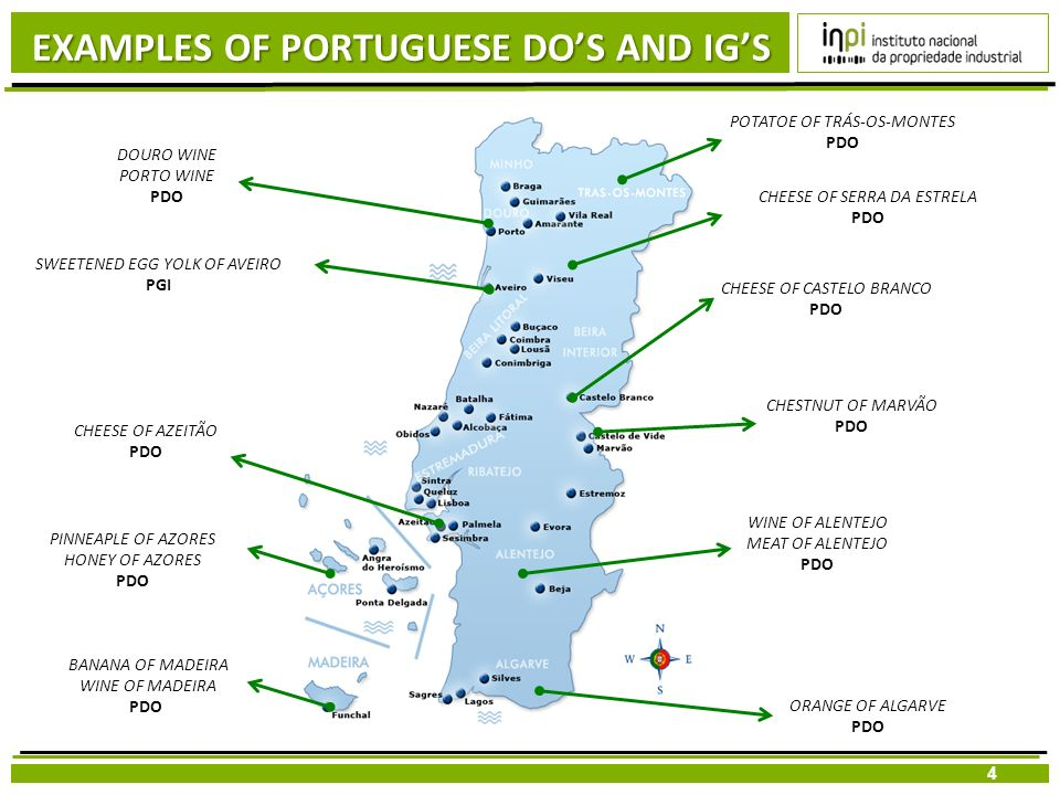 EXAMPLES OF PORTUGUESE DO'S AND IG'S