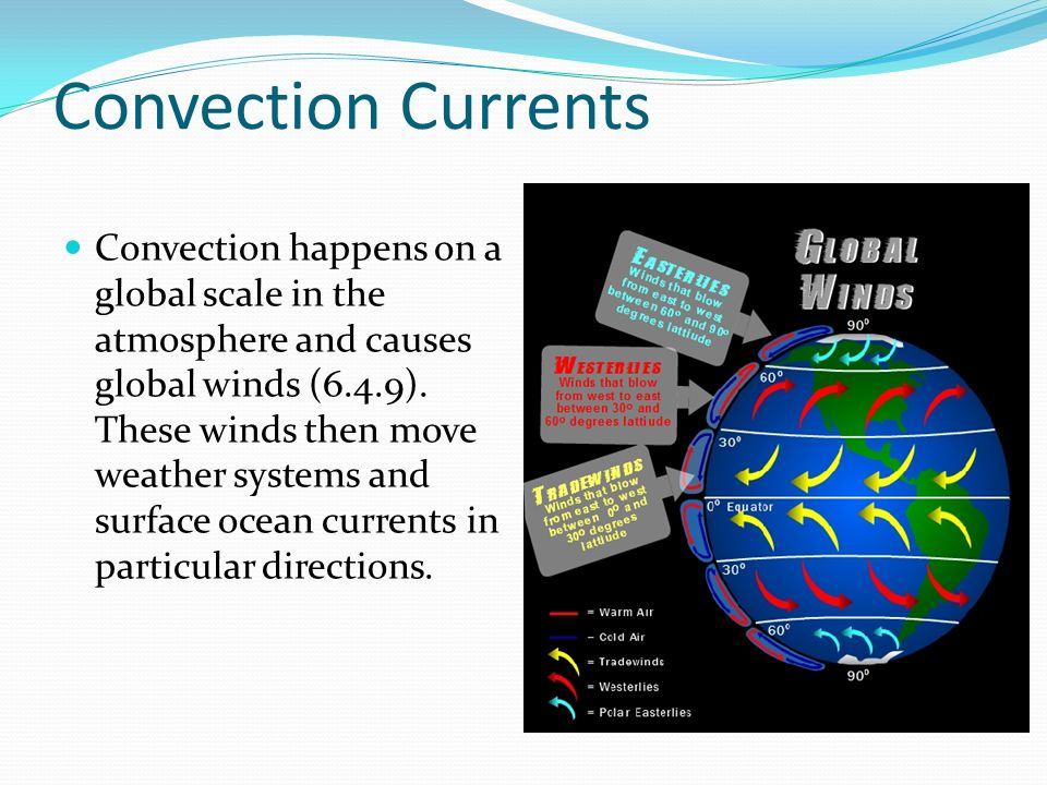 6 4 8 explain how convection affects weather patterns and climate ppt video online download. Black Bedroom Furniture Sets. Home Design Ideas