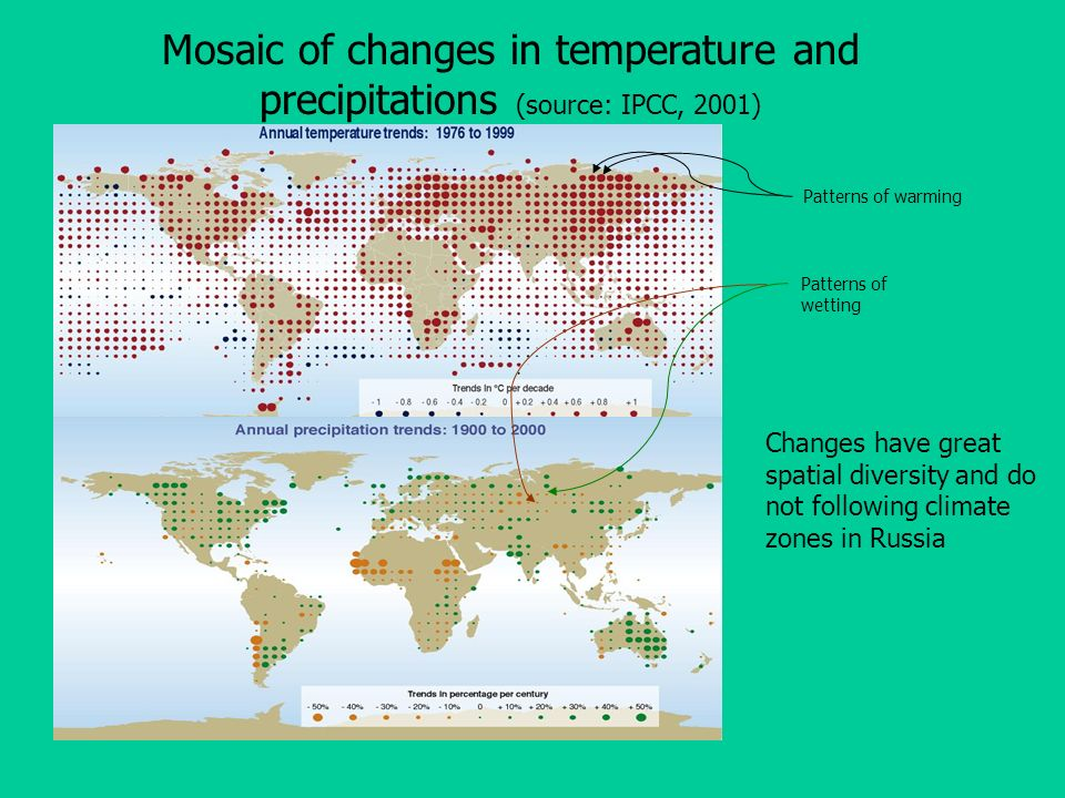 Mosaic of changes in temperature and precipitations (source: IPCC, 2001)