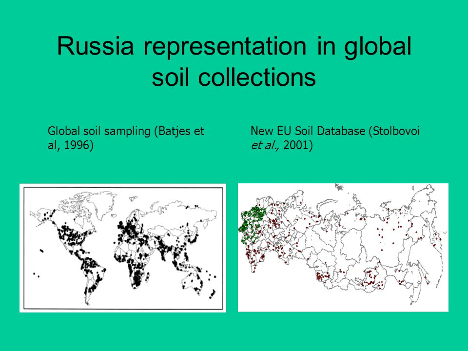 Russia representation in global soil collections