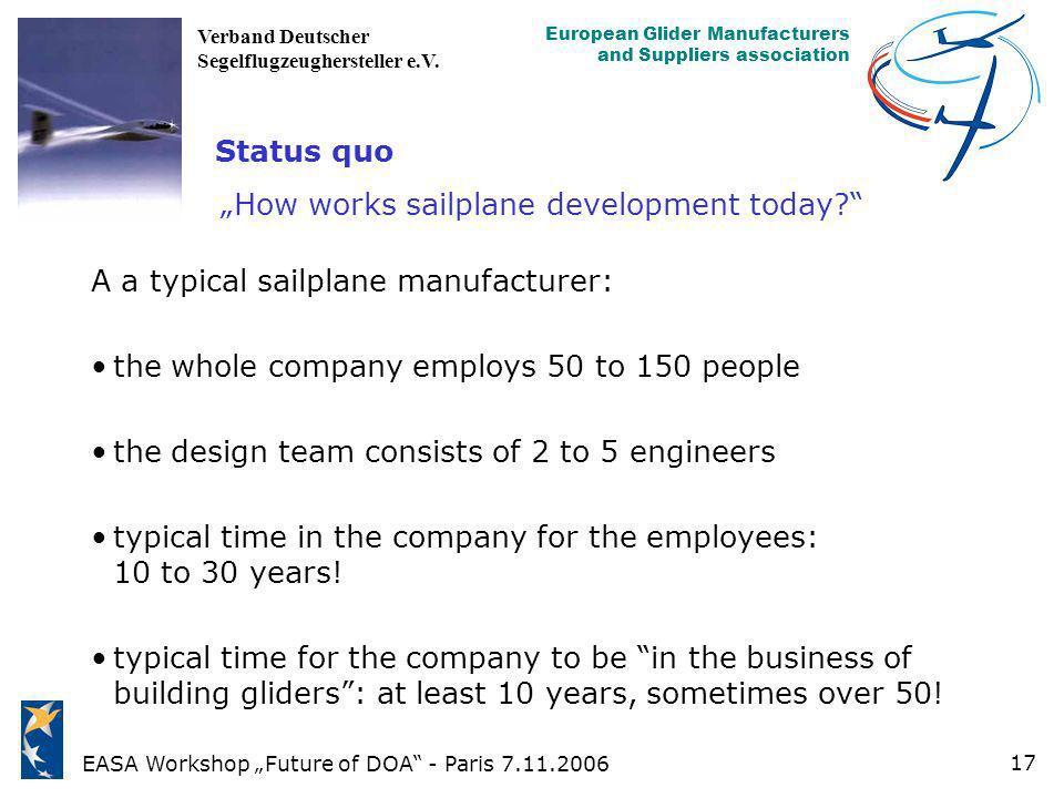 "Status quo ""How works sailplane development today"
