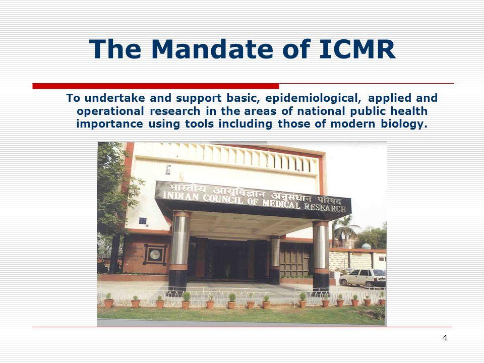 The Mandate of ICMR