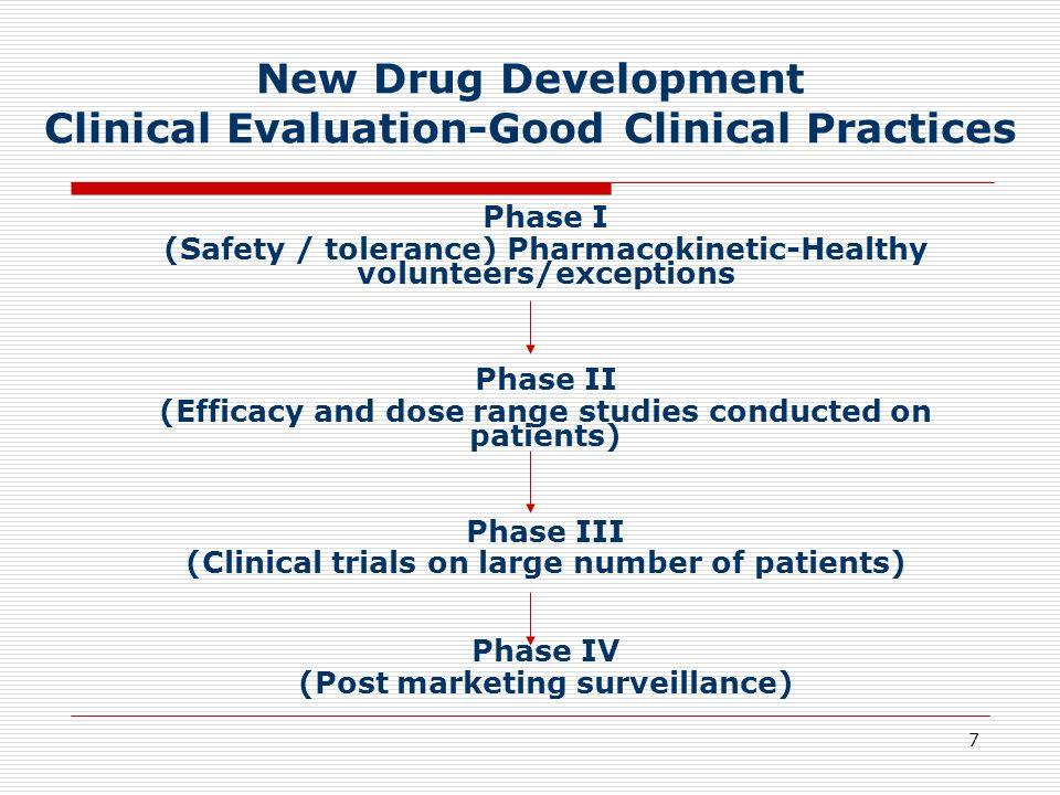 New Drug Development Clinical Evaluation-Good Clinical Practices