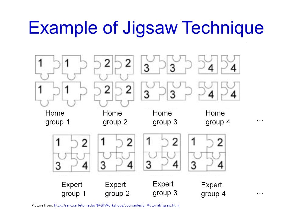 Example of Jigsaw Technique