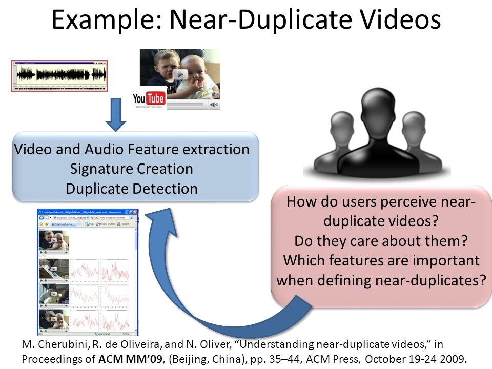 Example: Near-Duplicate Videos