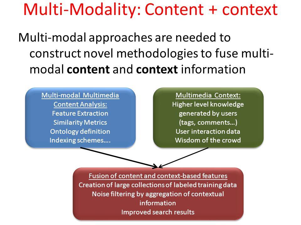 Multi-Modality: Content + context