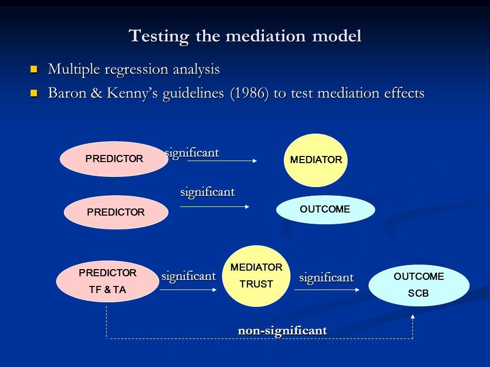 Testing the mediation model