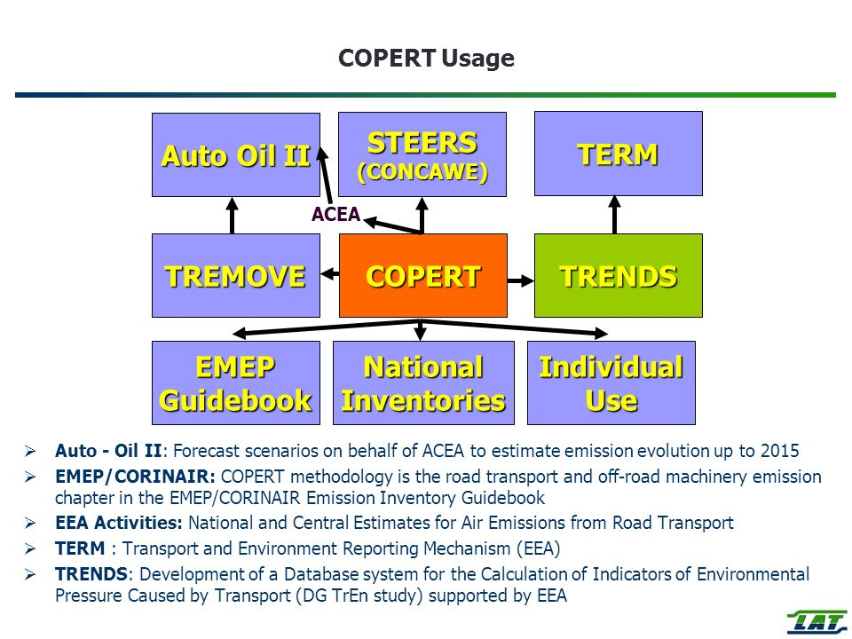 Auto Oil II STEERS (CONCAWE) TERM TREMOVE COPERT TRENDS EMEP Guidebook