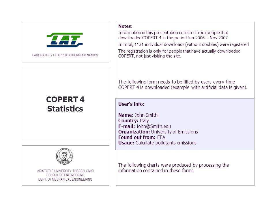 Notes: Information in this presentation collected from people that downloaded COPERT 4 in the period Jun 2006 – Nov 2007.