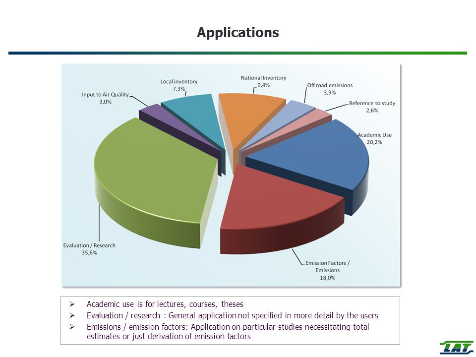 Applications Academic use is for lectures, courses, theses