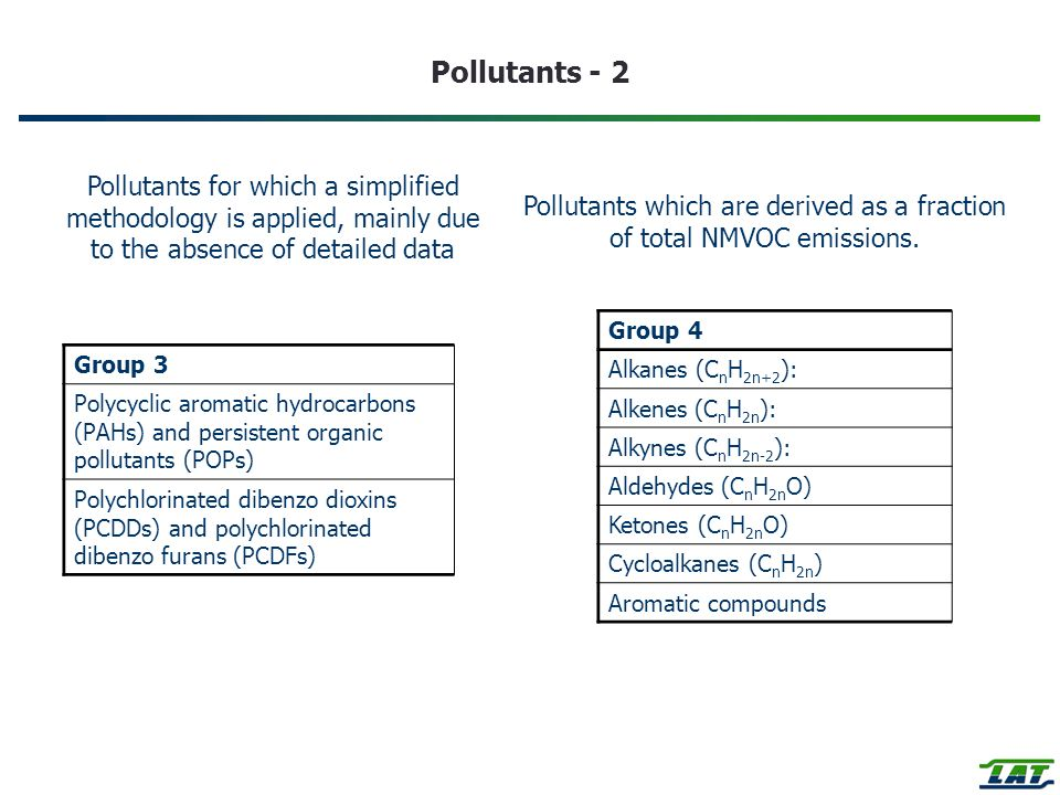 Pollutants which are derived as a fraction of total NMVOC emissions.