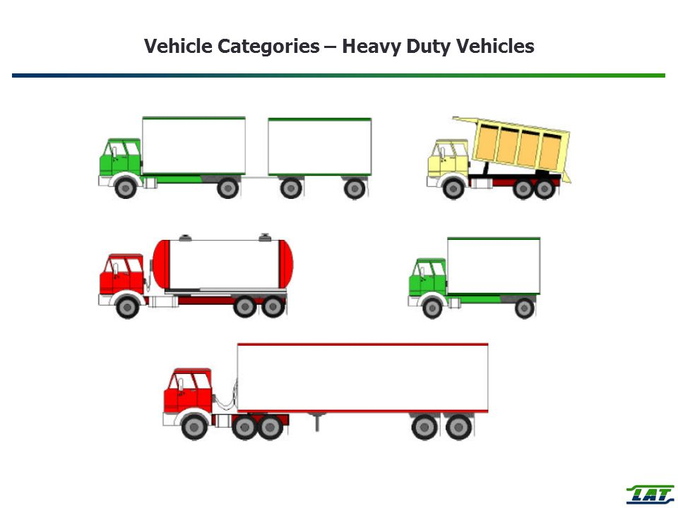 Vehicle Categories – Heavy Duty Vehicles