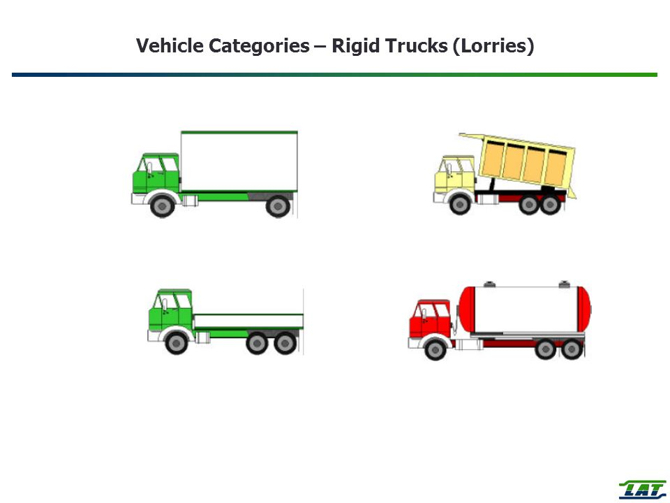 Vehicle Categories – Rigid Trucks (Lorries)