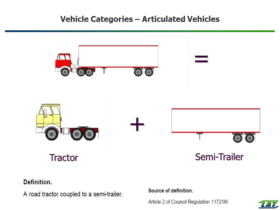 Vehicle Categories – Articulated Vehicles