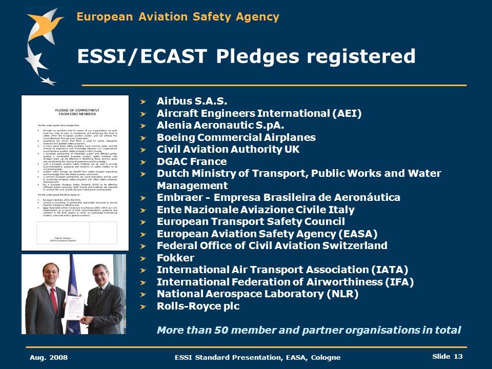 ESSI/ECAST Pledges registered