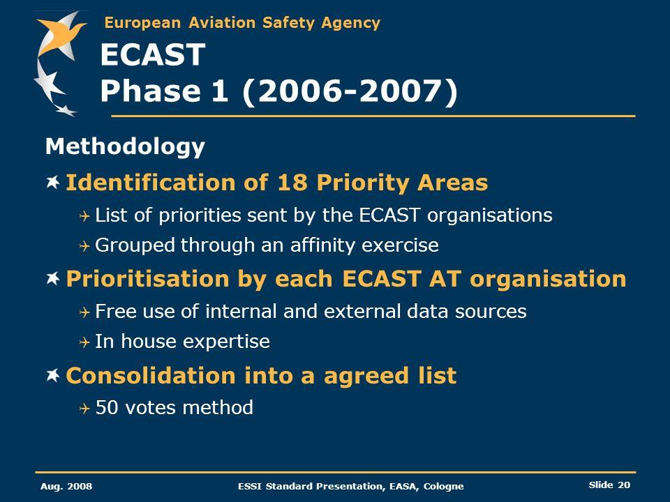 ECAST Phase 1 (2006-2007) Methodology