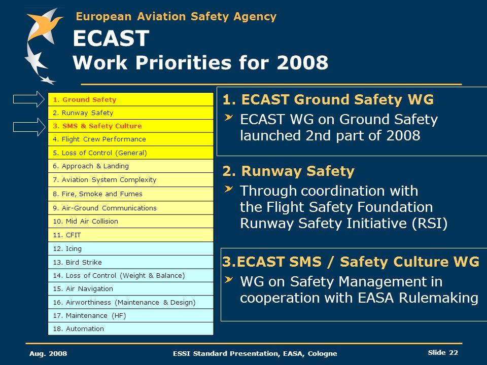 ECAST Work Priorities for 2008