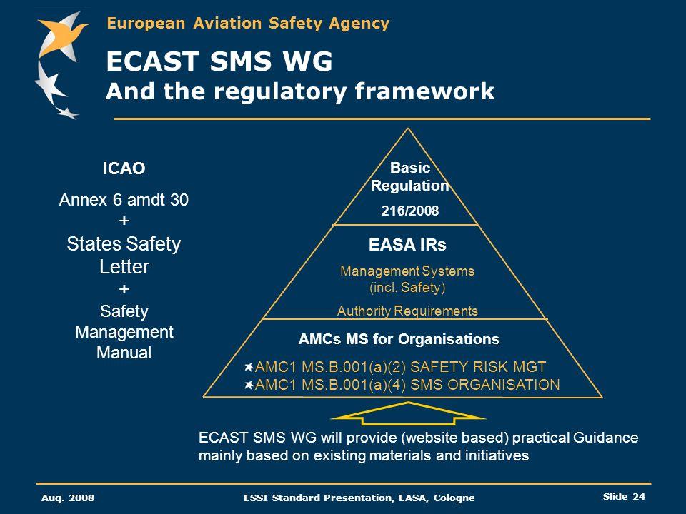 ECAST SMS WG And the regulatory framework
