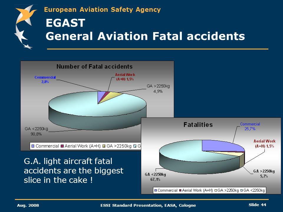 EGAST General Aviation Fatal accidents