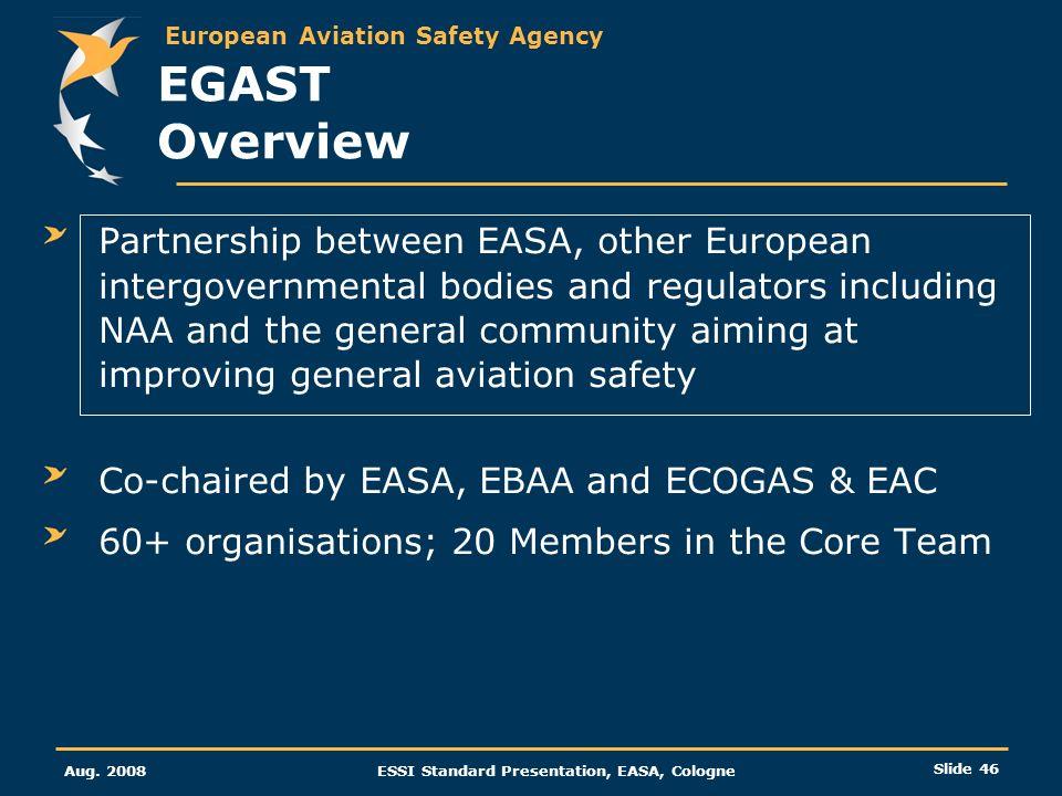 EGAST Overview