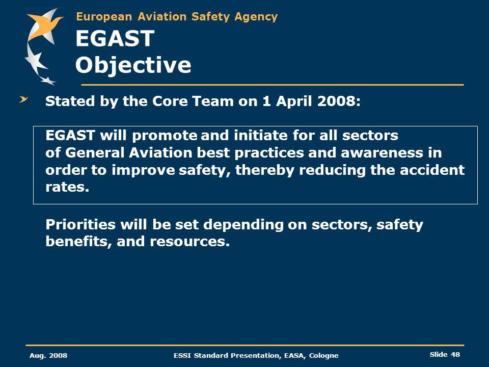 EGAST Objective