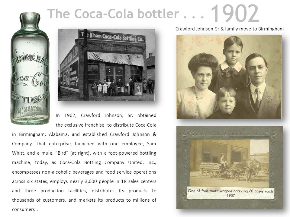 Statistics & Facts on the Coca-Cola Company