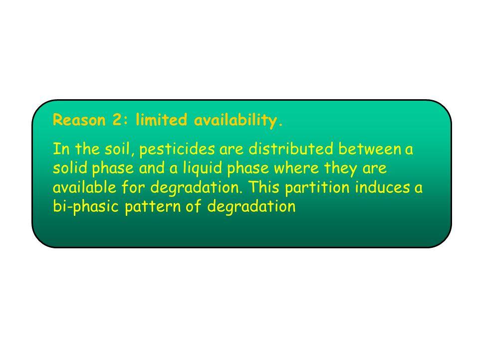 Reason 2: limited availability.