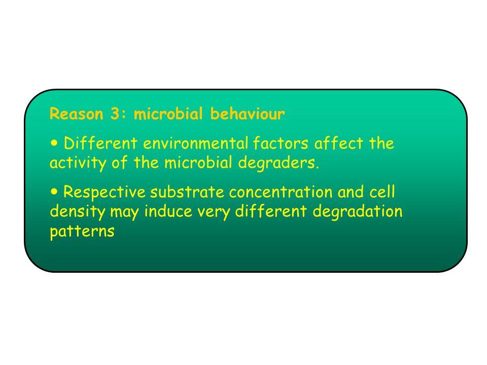 Reason 3: microbial behaviour