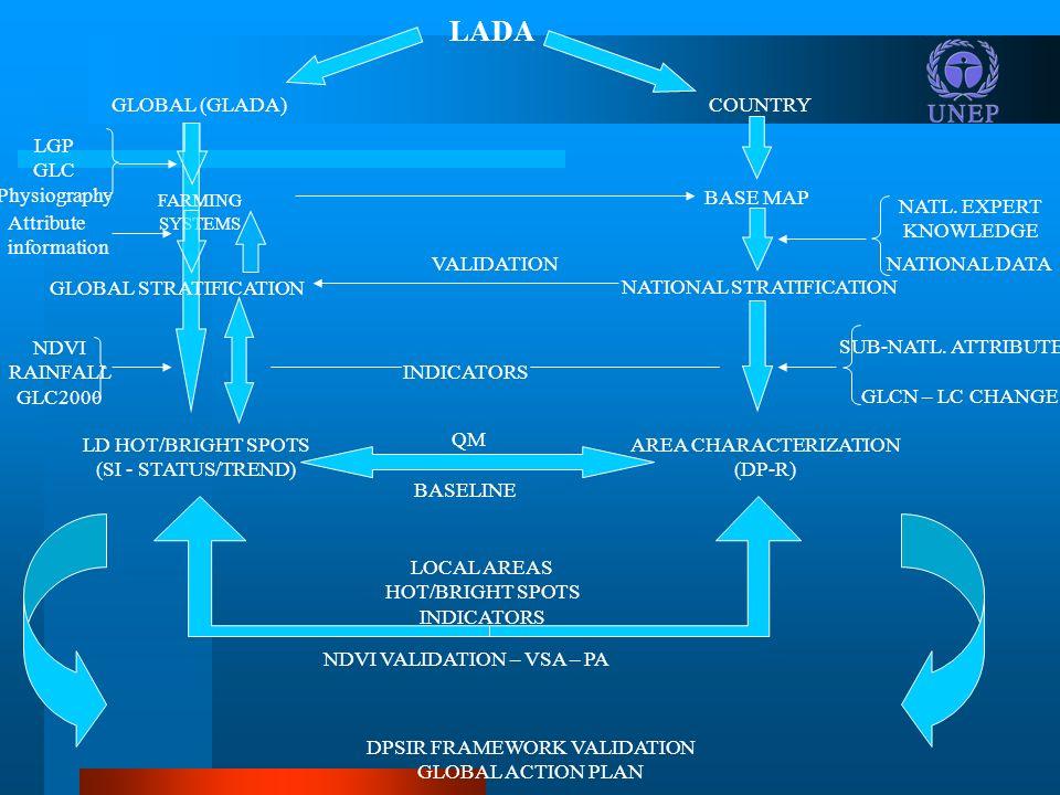LADA GLOBAL (GLADA) COUNTRY LGP GLC Physiography BASE MAP NATL. EXPERT