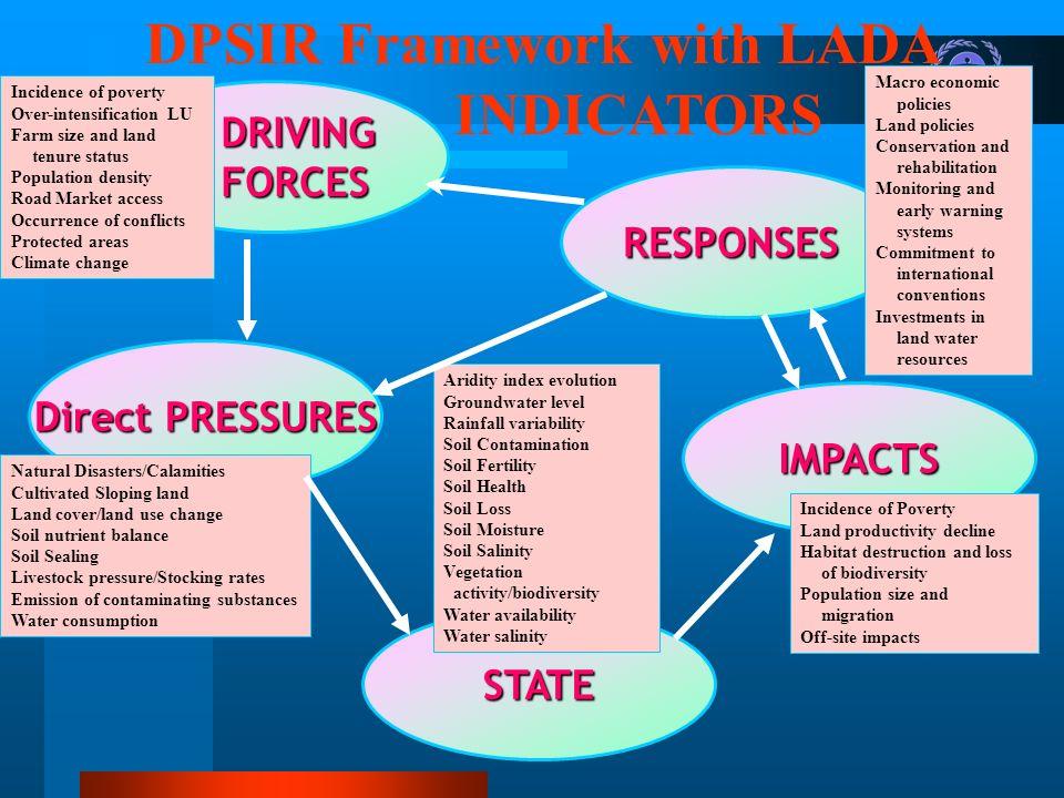 DPSIR Framework with LADA ……… INDICATORS