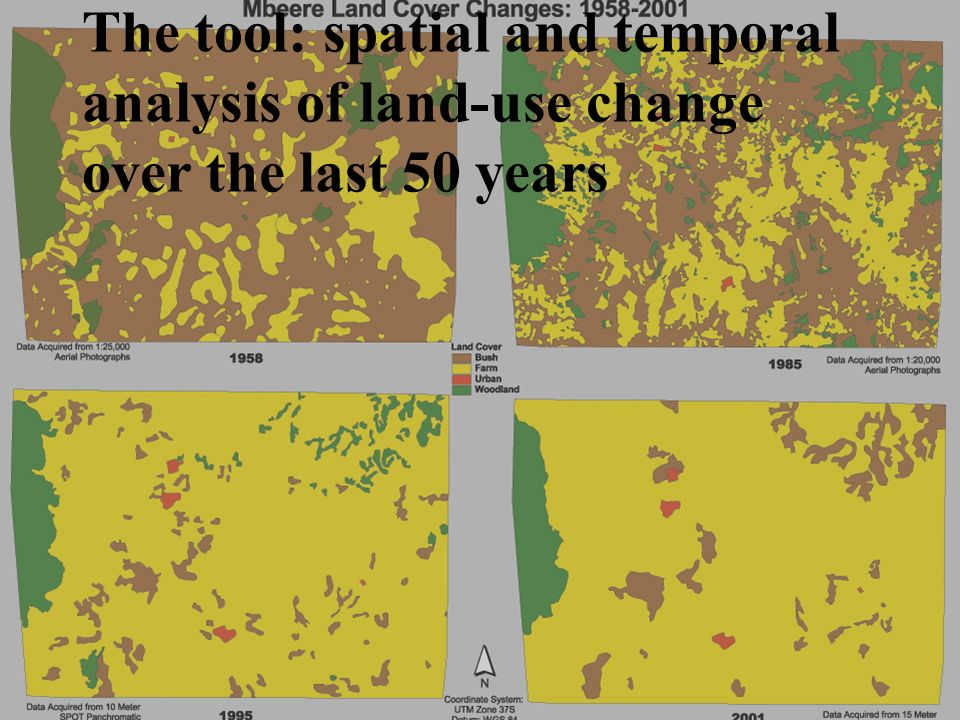 The tool: spatial and temporal analysis of land-use change over the last 50 years