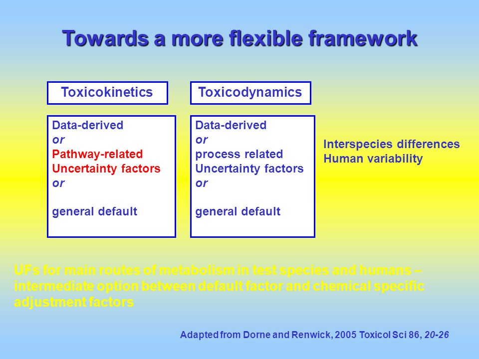 Towards a more flexible framework