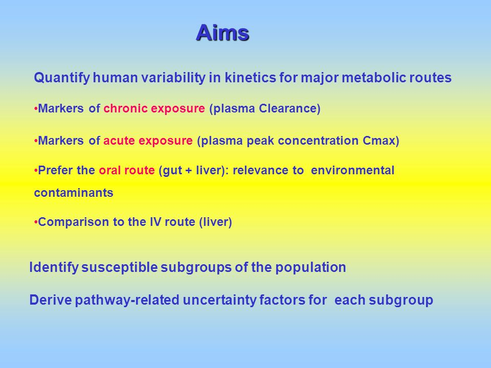 Aims Quantify human variability in kinetics for major metabolic routes
