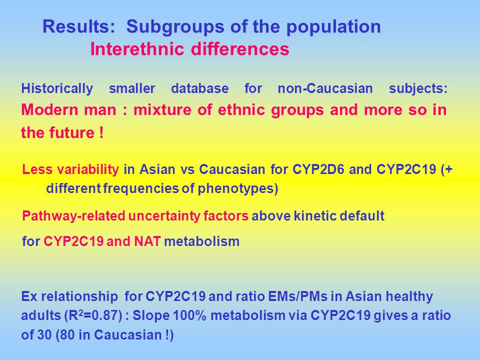 Results: Subgroups of the population Interethnic differences