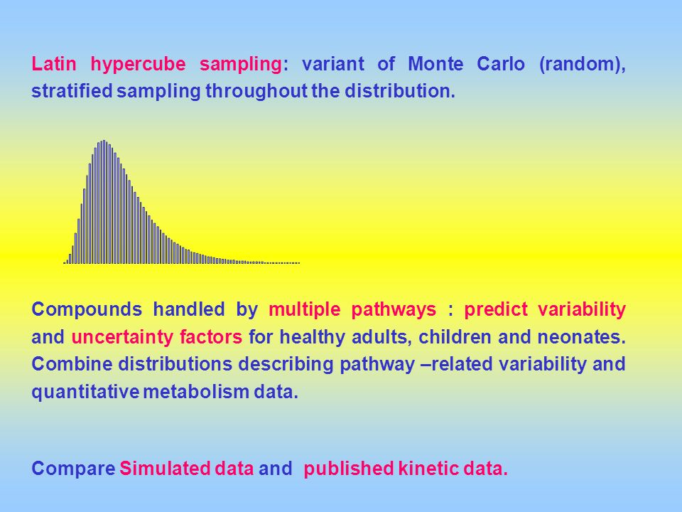 Latin hypercube sampling: variant of Monte Carlo (random), stratified sampling throughout the distribution.