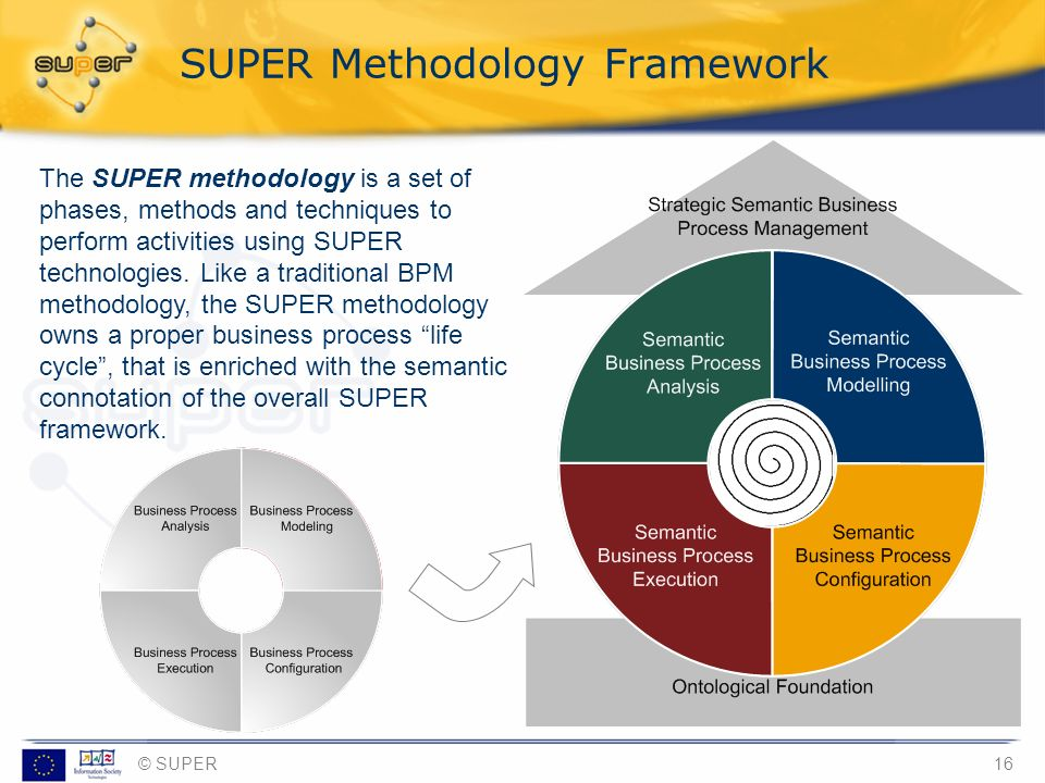 SUPER Methodology Framework