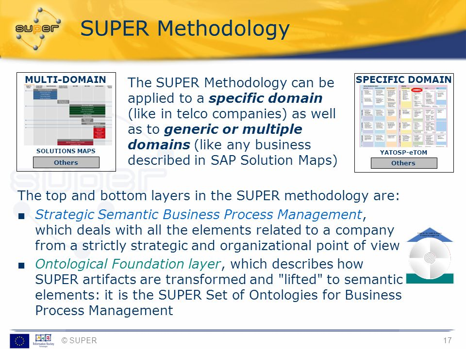 SUPER Methodology MULTI-DOMAIN. Others. SOLUTIONS MAPS.
