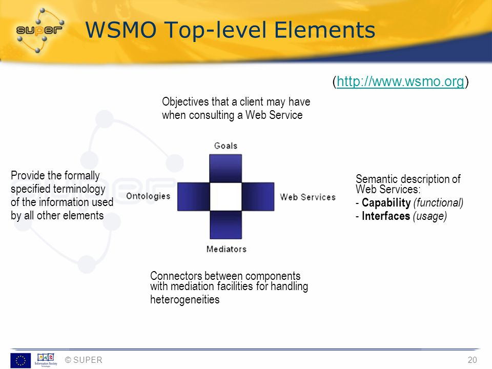 WSMO Top-level Elements