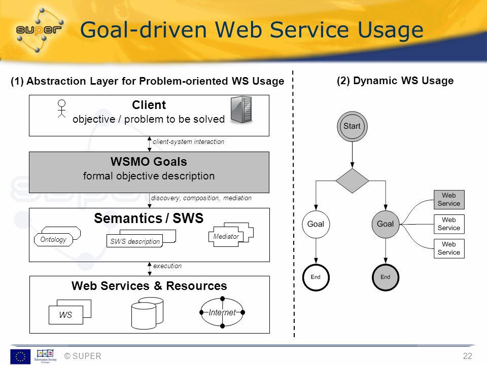 Goal-driven Web Service Usage
