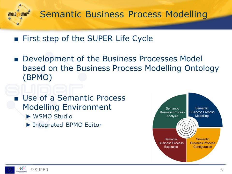 Semantic Business Process Modelling