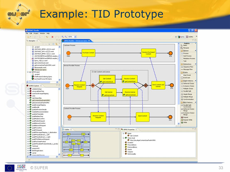 Example: TID Prototype