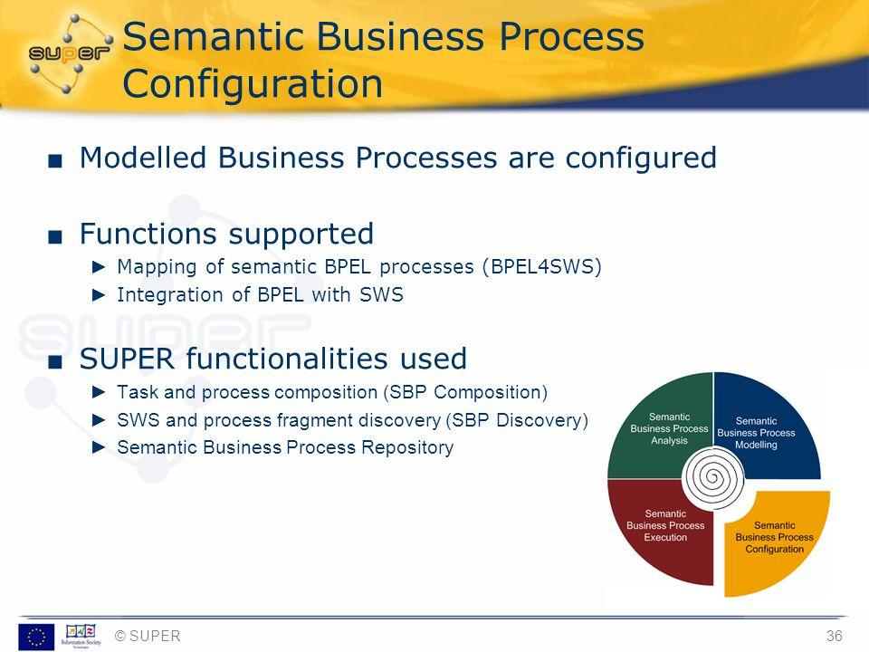 Semantic Business Process Configuration