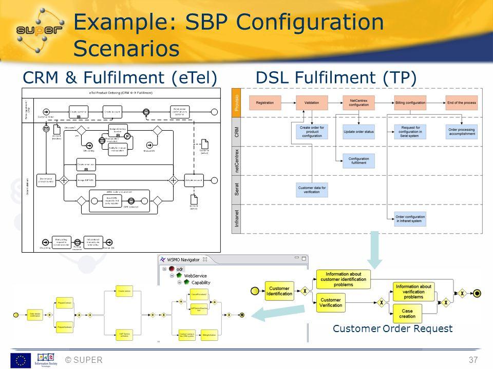 Example: SBP Configuration Scenarios