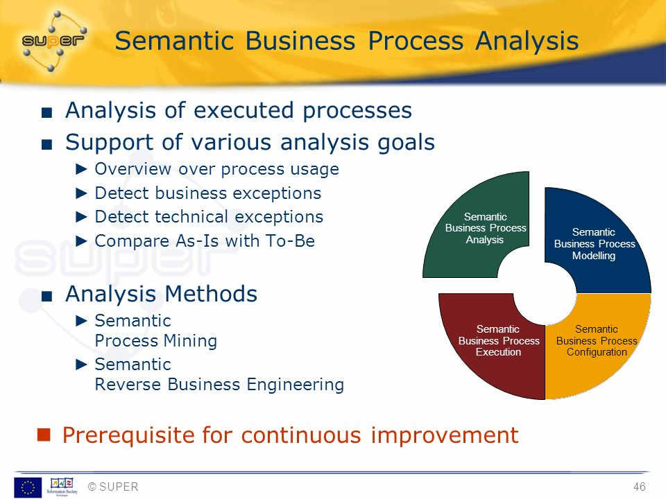 Semantic Business Process Analysis