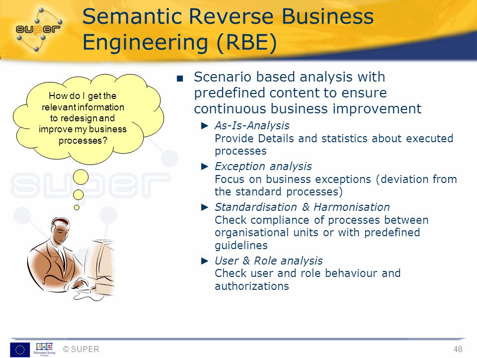 Semantic Reverse Business Engineering (RBE)