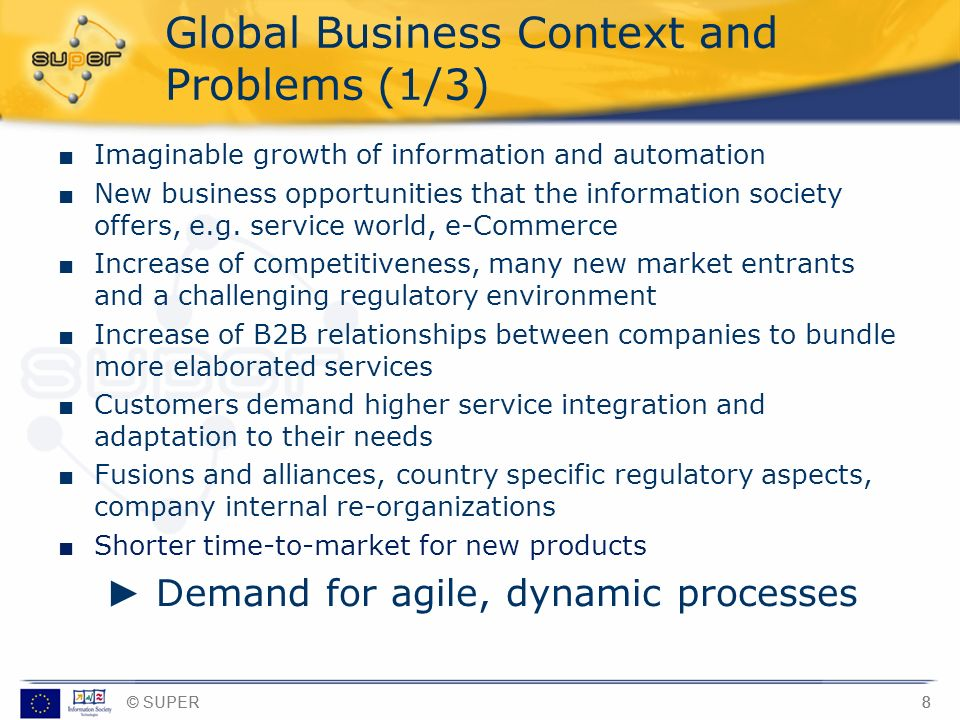 Global Business Context and Problems (1/3)